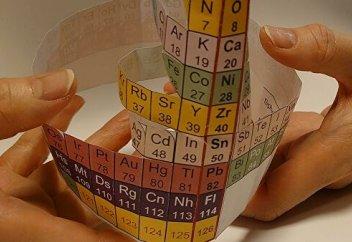 Разные: Японские физики представили новую периодическую таблицу элементов