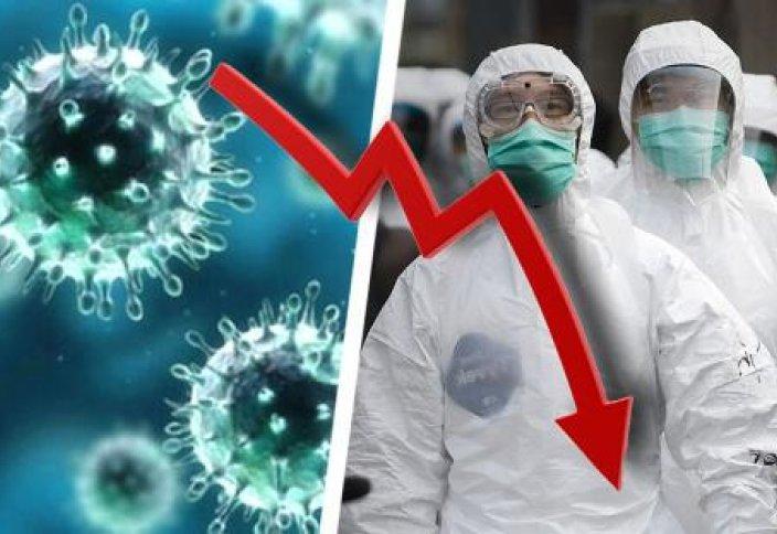 Когда закончится пандемия коронавируса? Научные прогнозы