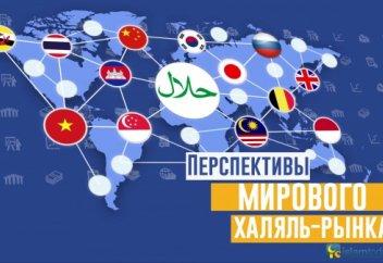 Перспективы развития мирового халяль-рынка (инфографика)