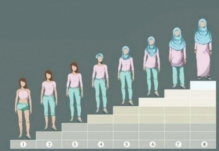 Рухани даму эволюциясы