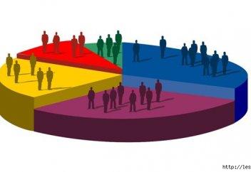 Инфографика: Қазақстандағы демографиялық ахуал