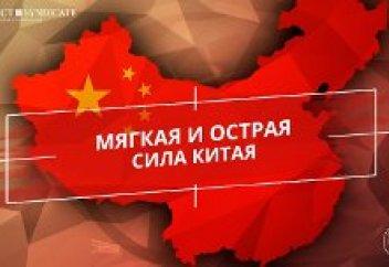 Мягкая и острая сила Китая
