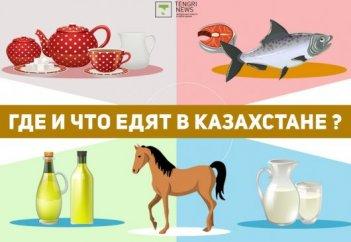 Где и что едят в Казахстане? Продуктовая инфографика