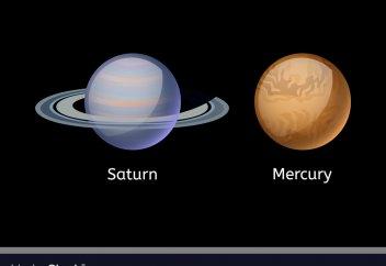Меркурий мен Сатурн жайында қызықты мәліметтер (Фото)