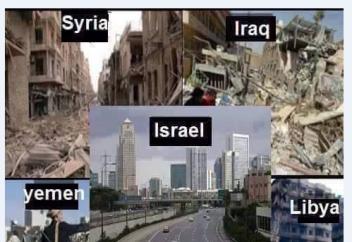 Российский политолог: «Иран с Израилем никогда не начнет воевать»