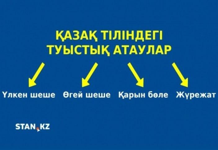 Қазақ тіліндегі туыстық атаулар