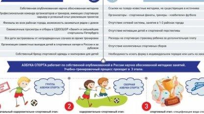 23-24 сентября 2017 в Санкт-Петербурге пройдет детский международный футбольный турнир
