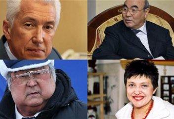 """Этнические казахи, """"засветившиеся"""" в политической жизни других государств"""