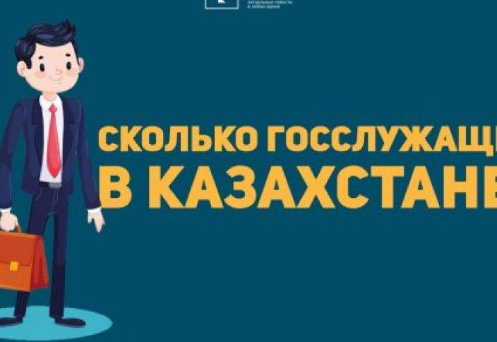 Сколько госслужащих в Казахстане и какая у них зарплата